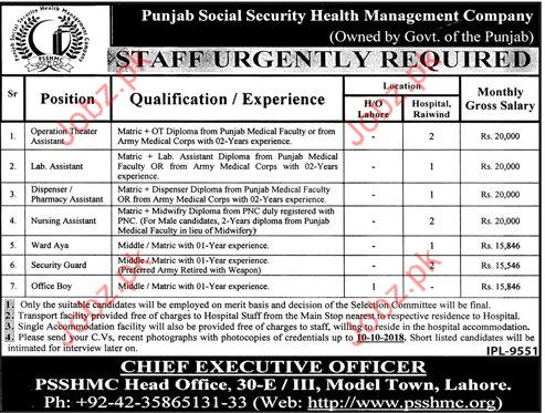 PSSHMC Operation Theater Assistant Jobs