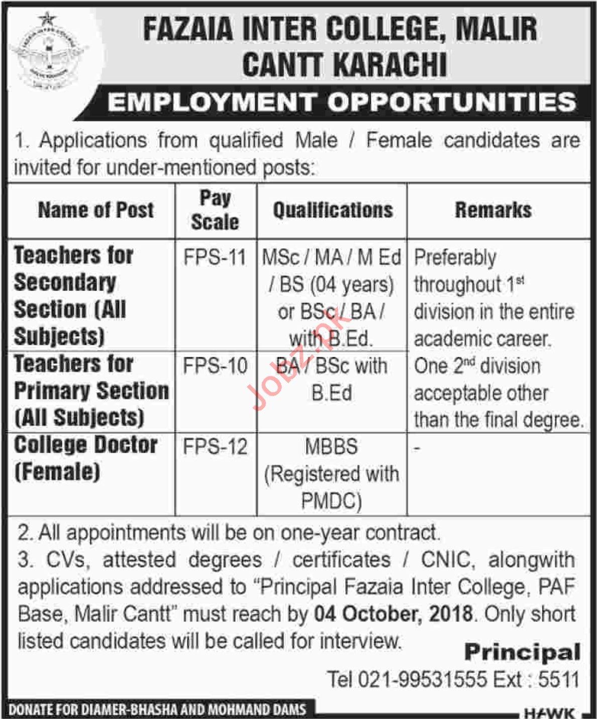 Fazaia Inter College Malir Cantt Teacher Jobs 2019 Job