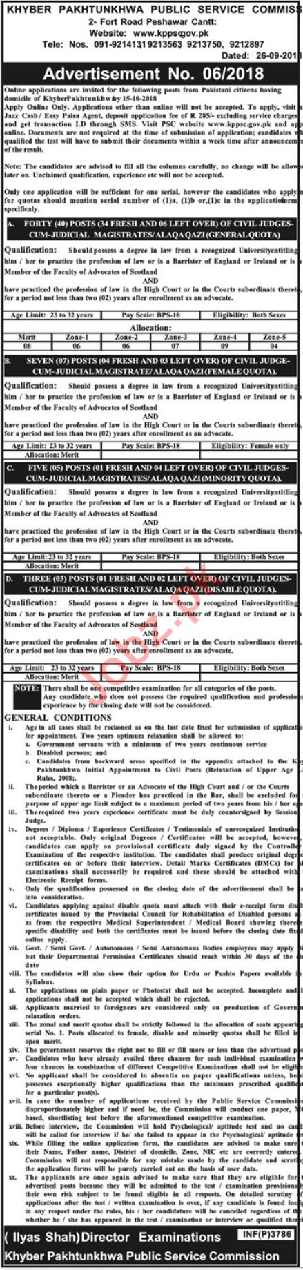 Khyber Pakhtunkhwa Public Service Commission KPPSC Jobs 2018