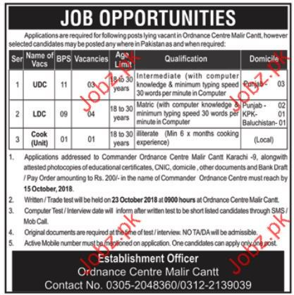 Clerical Jobs in Ordinance Centre