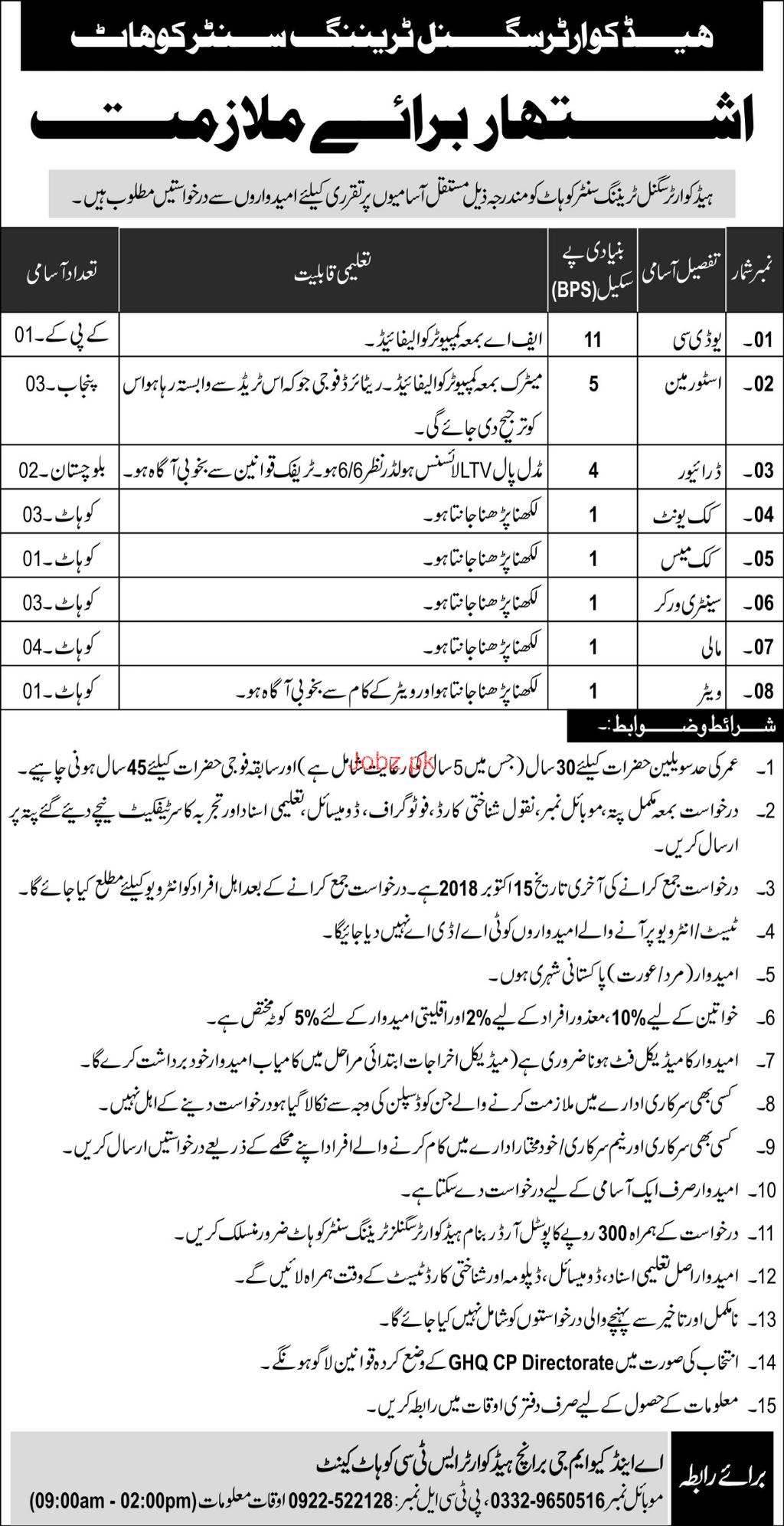 Headquarters Signal Training Center Kohat Jobs