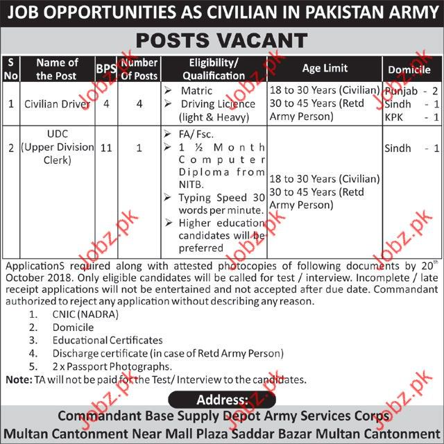 Clerical Jobs in Pakistan Army