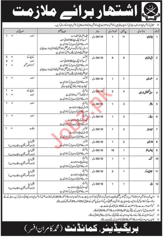 Pak Army Civil Ordnance Depot Lahore Jobs 2018