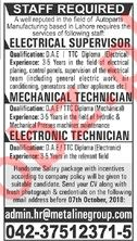 Electrical Supervisor for Manufacturing Company