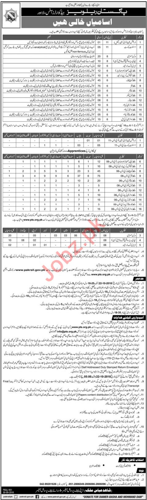 Pakistan Railways Headquarters Office Jobs 2018 via PTS