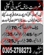 Army & Air Force Retired Officers Jobs 2018 in Lahore