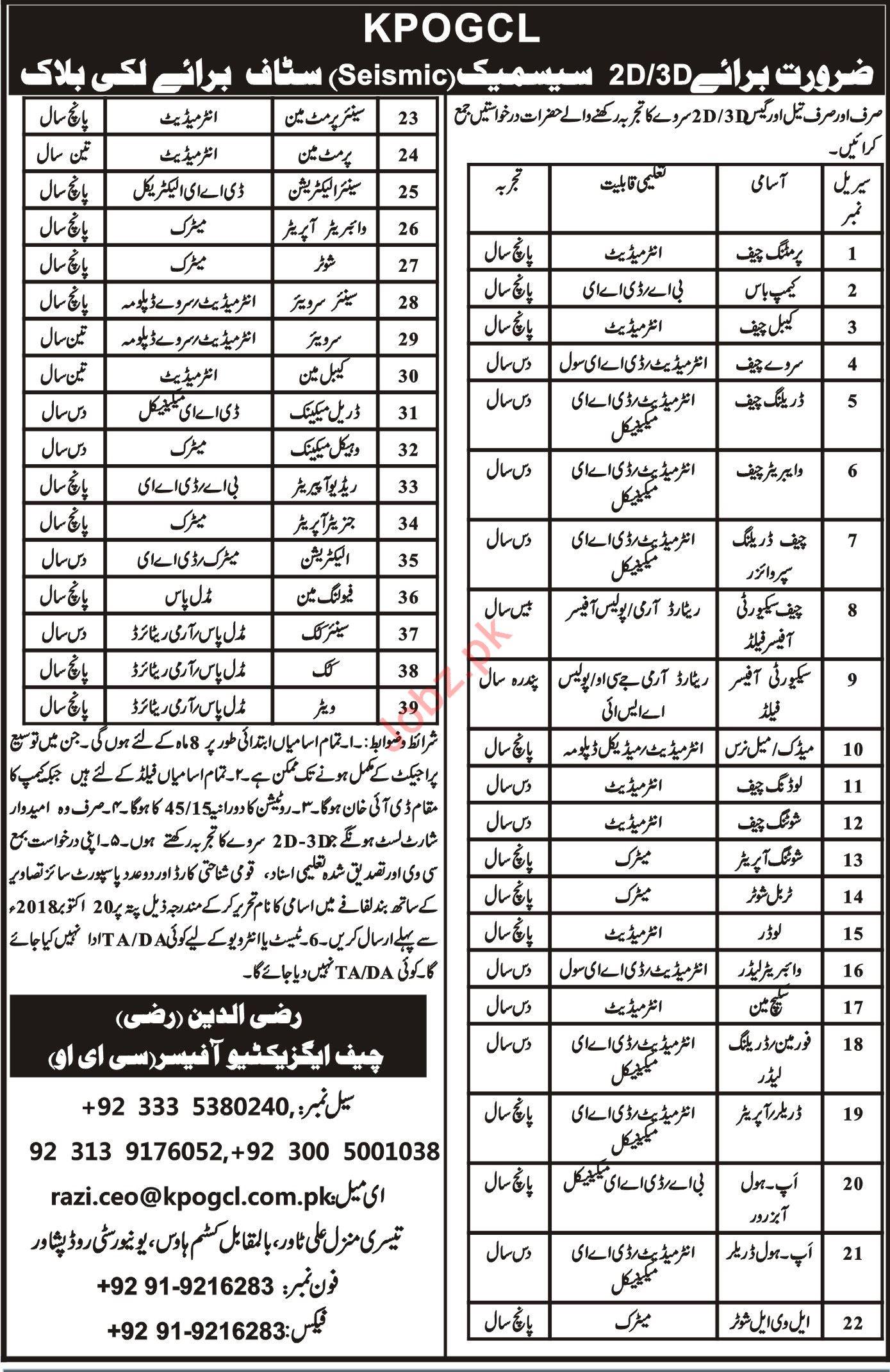 Khyber Pakhtunkhwa Oil & Gas Company KPOGCL Jobs 2018