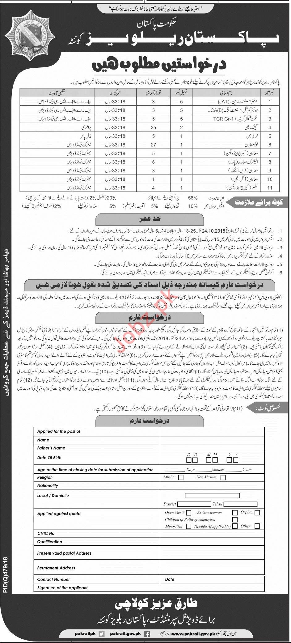 Pakistan Railways Junior Assistant Train Jobs