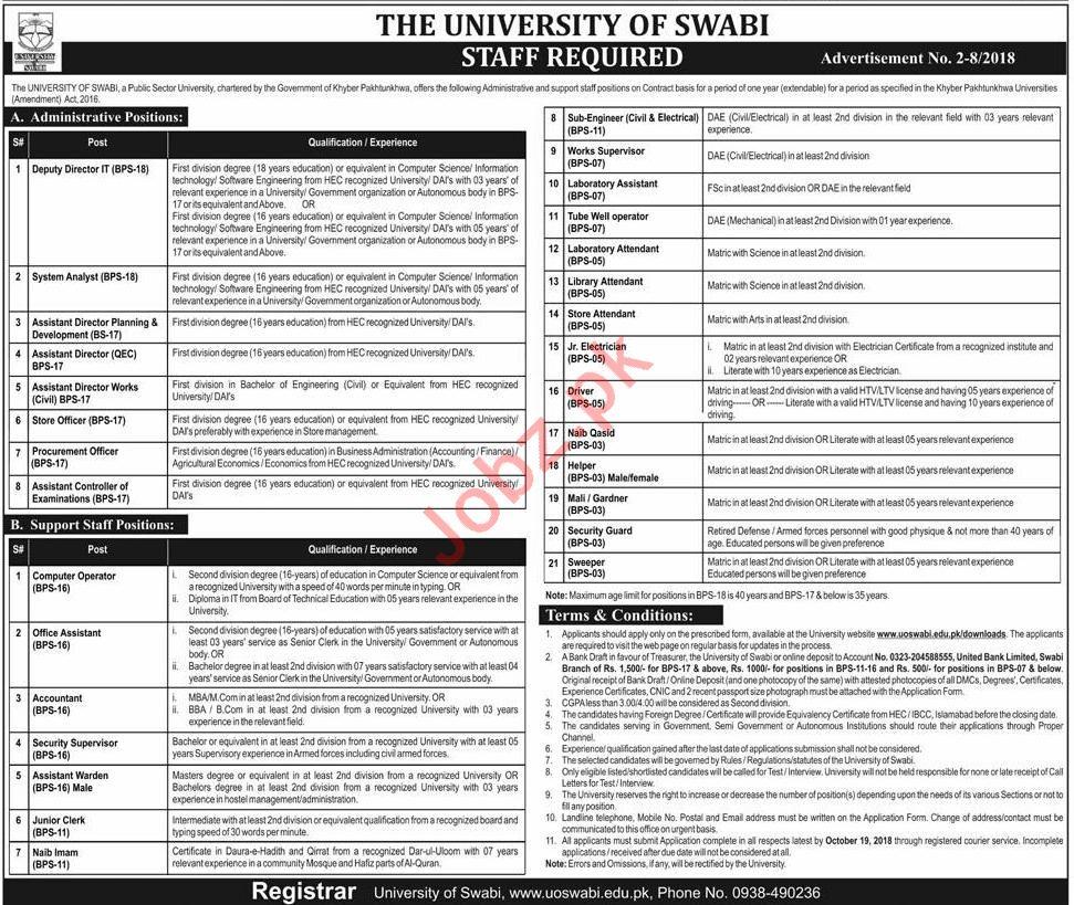The University of Swabi KPK Jobs 2018