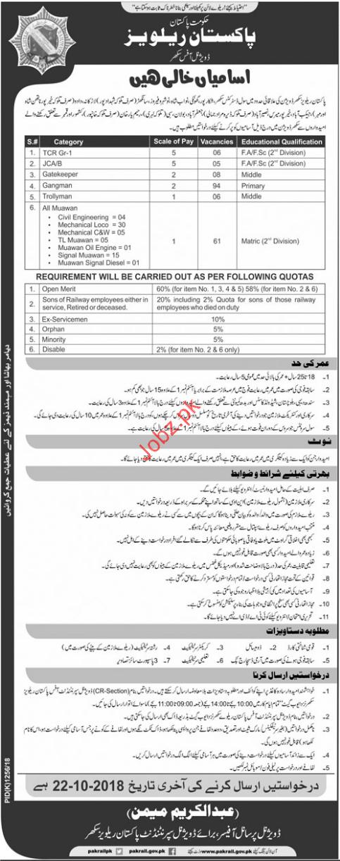 Pakistan Railways Sukkur Division Gatekeeper Jobs 2018