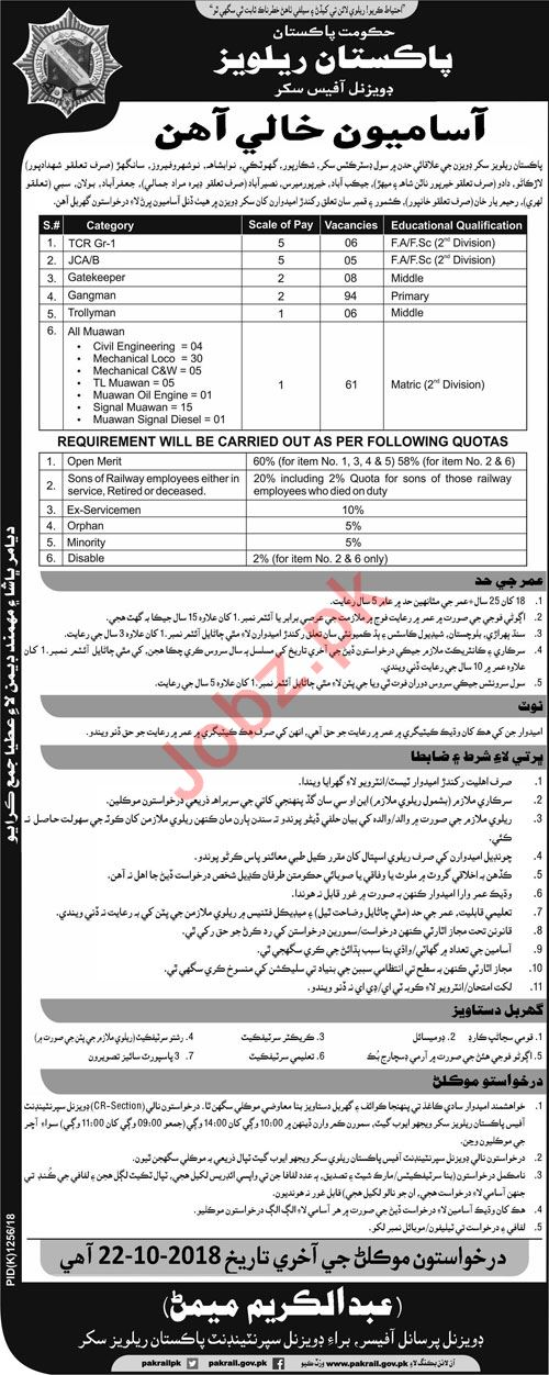 Pakistan Railways Sukkur Jobs for Gangman & Muawan