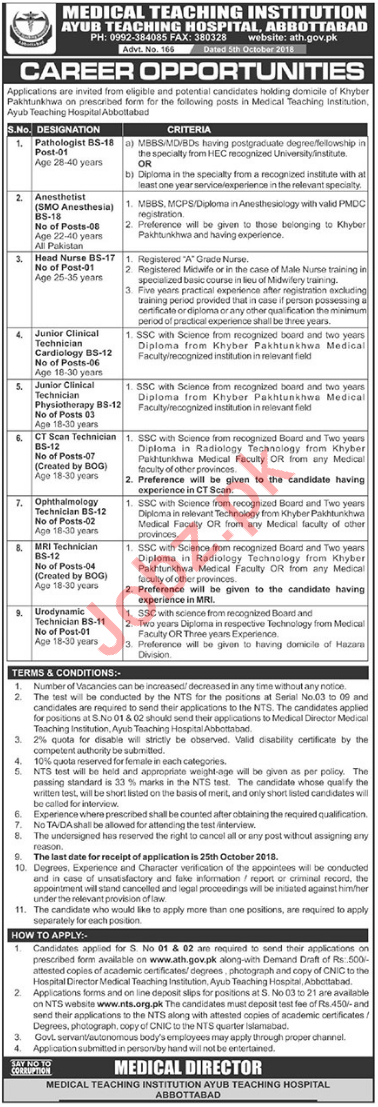 Medical Teaching Institute MTI ATH Abbottabad Jobs via NTS
