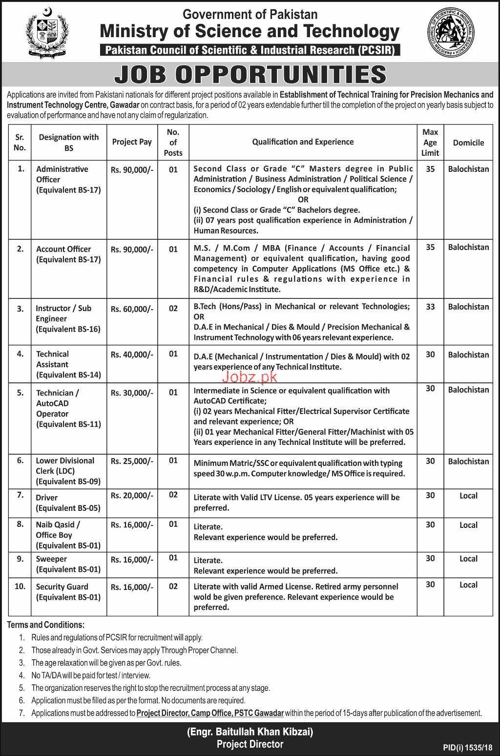 Ministry of Science and Technology MOST Jobs 2018