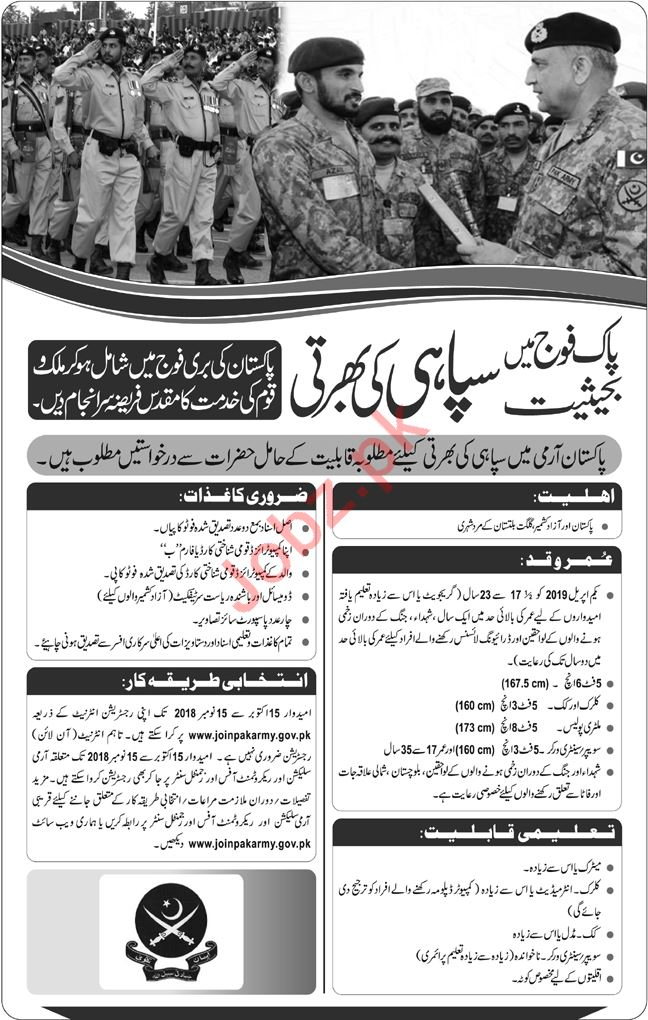 Join Pakistan Army as Soldiers, Clerk, Cook, Sanitary Worker