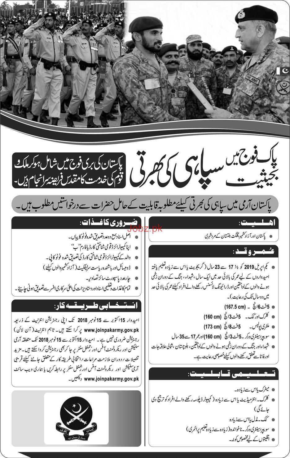 Recruitment of Soilders in Pakistan Army