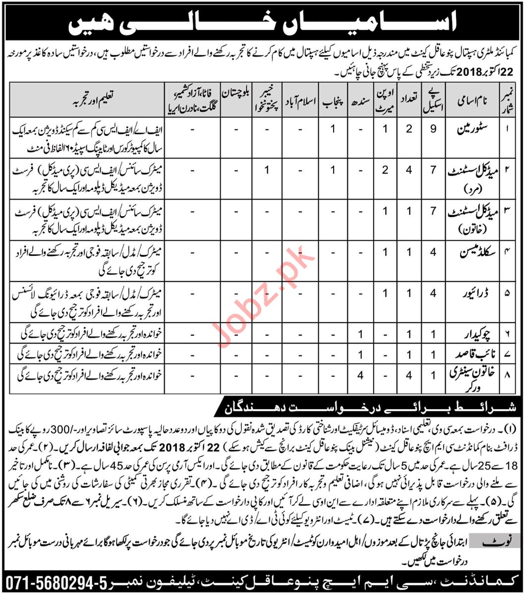 Combined Military Hospital CMH Pano Aqil Cantt Jobs 2018