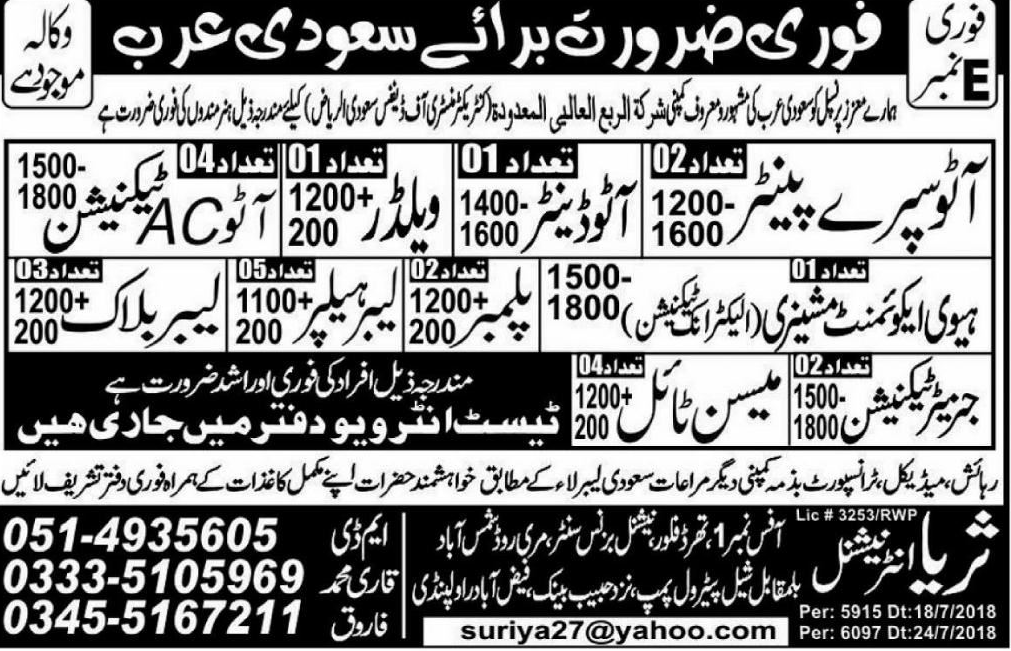 Welder, Technician, Labor, Helper, Mason Job Opportunity