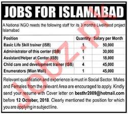 National NGO Jobs 2018 For Islamabad & Mianwali
