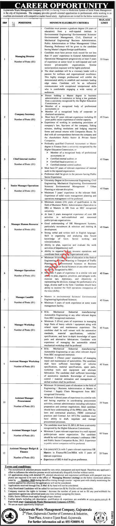 Gujranwala Waste Management Company Managing Director Jobs
