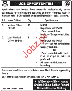 Medical Officer Jobs in Nawab Shaheed Ghous Bakhsh Hospital