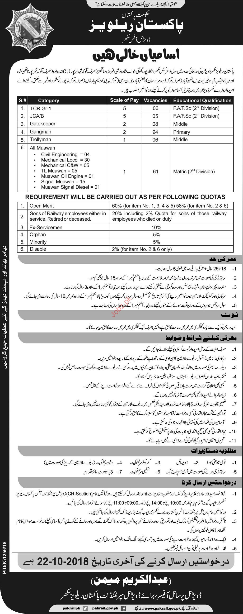 Pakistan Railways Sukkur Division  Gatekeeper Jobs 2018