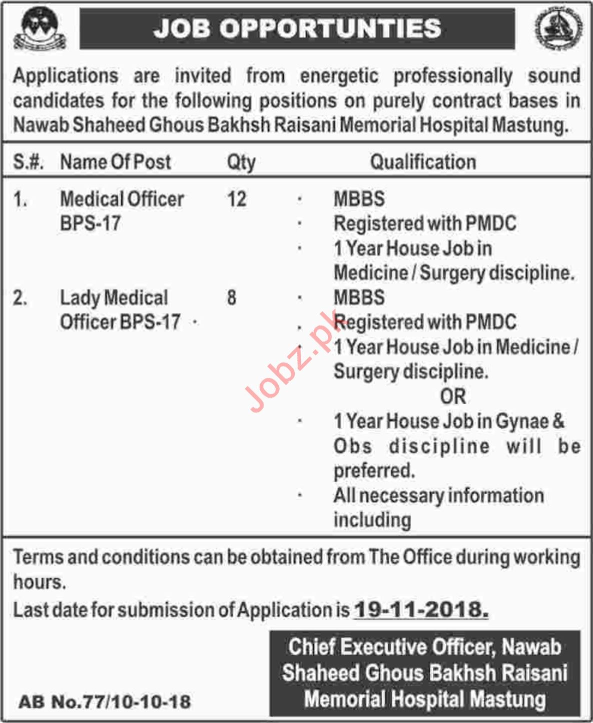 Nawab Shaheed Ghous Bakhsh Raisani Memorial Hospital Jobs