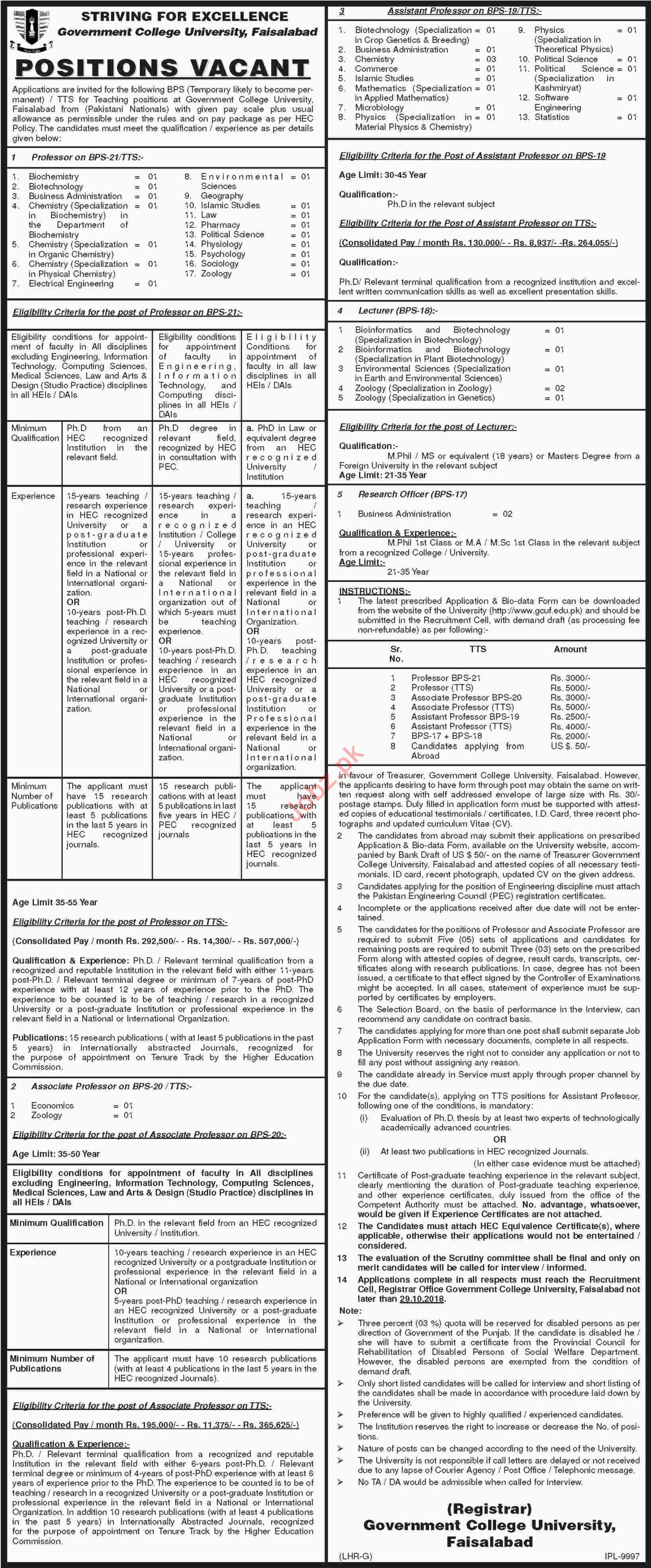 GCUF University Faisalabad Jobs for Professors & Lecturers