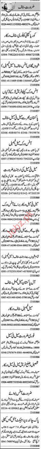 Computer Operator Jobs 2018 in Lahore