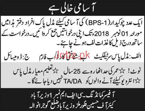 Chawkidars Job in CFM Number One Wazirabad