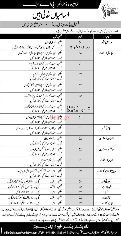 Shaheen Foundation PAF Medical Officer Jobs