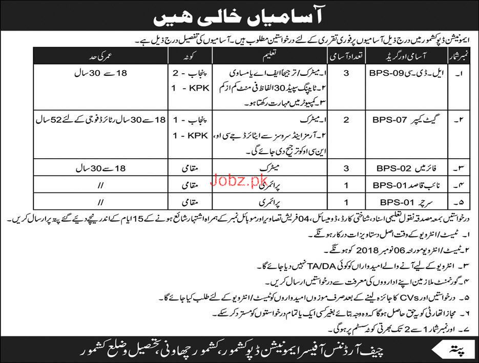 Ammunition Depot Jobs 2018 For Kashmore Sindh