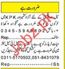 Salesman Jobs in Peshawar