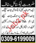 Security Supervisor Jobs in Textile Unit