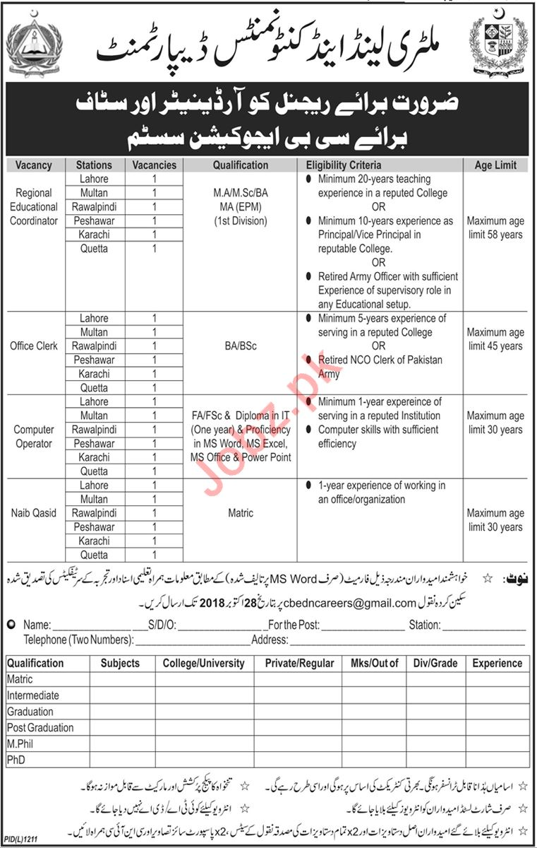 Military Lands and Cantonment Department Jobs 2018