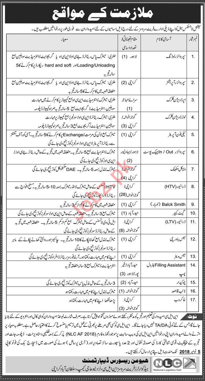 NLC Jobs In Lahore, Karachi, Gujranwala & Bahawalpur