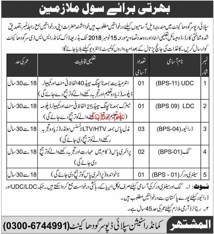 Station Supply Depot Sargodha Cant Jobs