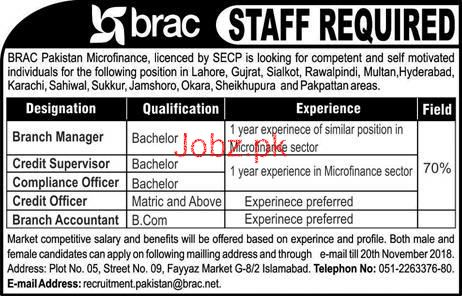 Branch Manager Credit Supervisor Job in BRAC Pakistan