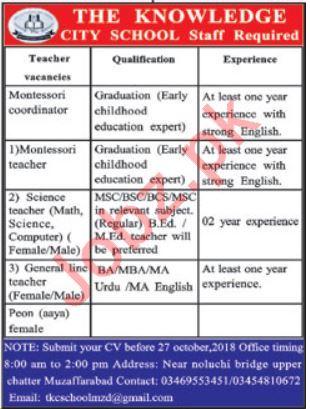 The Knowledge City School Muzaffarabad Jobs for Teachers