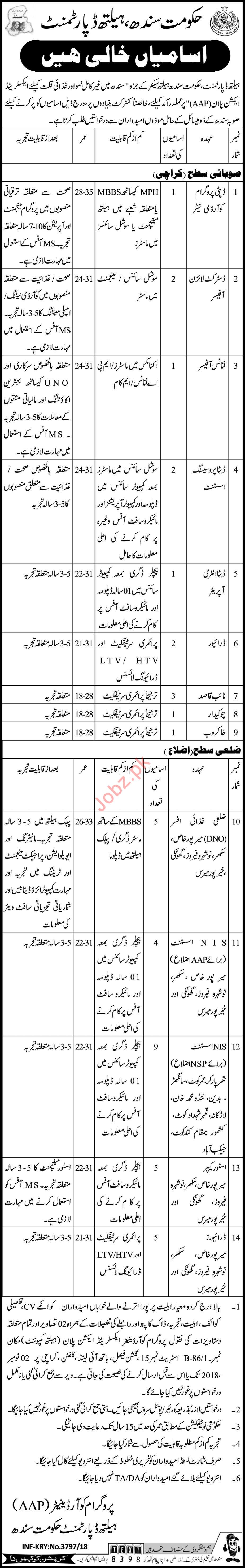 Health Department Jobs 2018 in Karachi Sindh