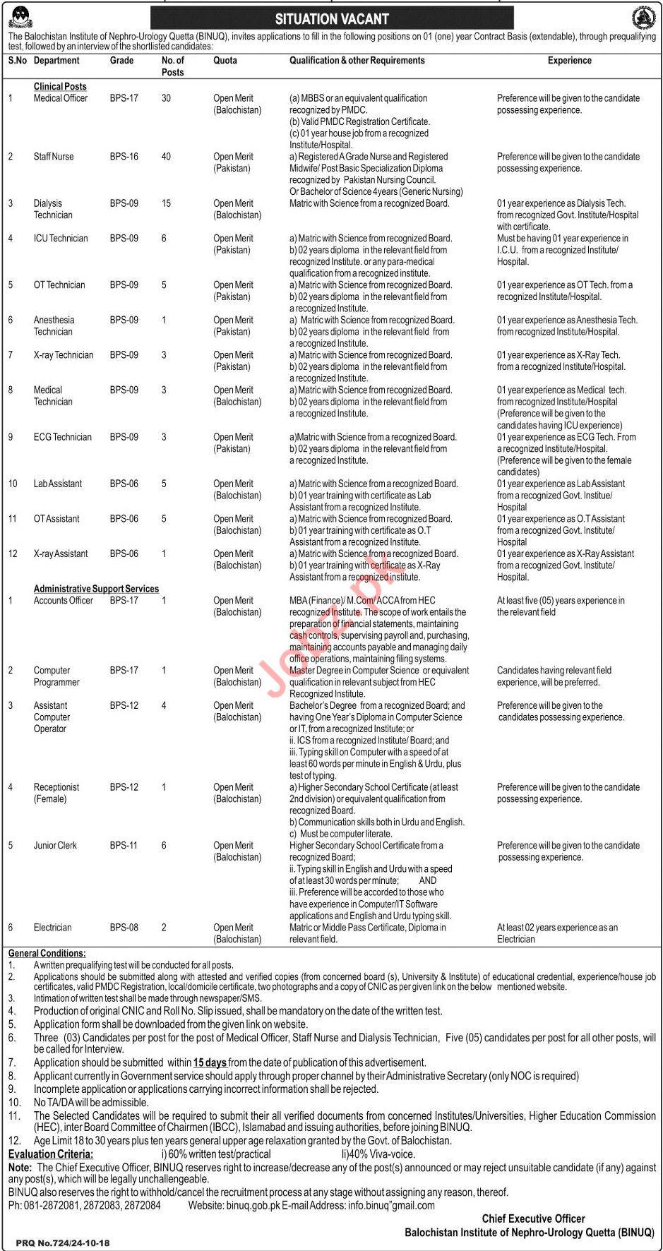 Balochistan Institute of Nephro-Urology Quetta BINUQ Jobs