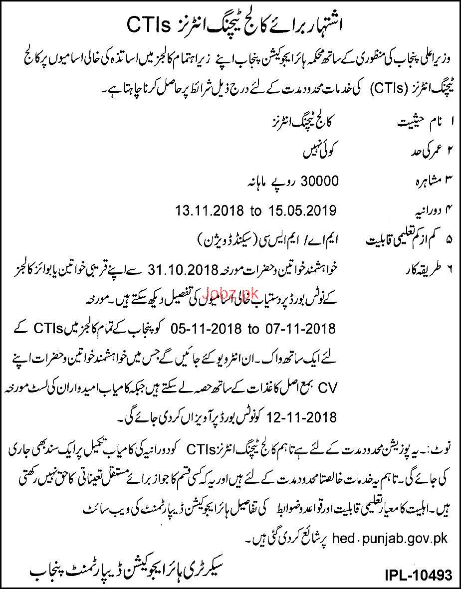 College Teaching Internees Job in Higher Commission Punjab 2019 Job