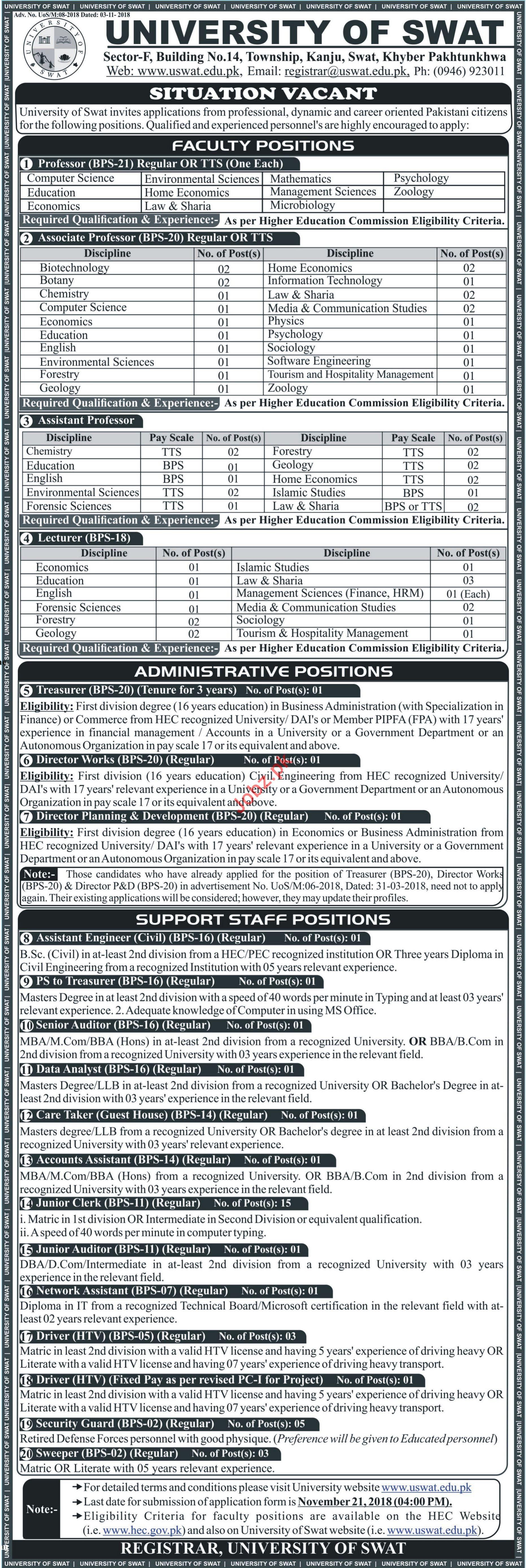 University of Swat KPK Jobs 2018