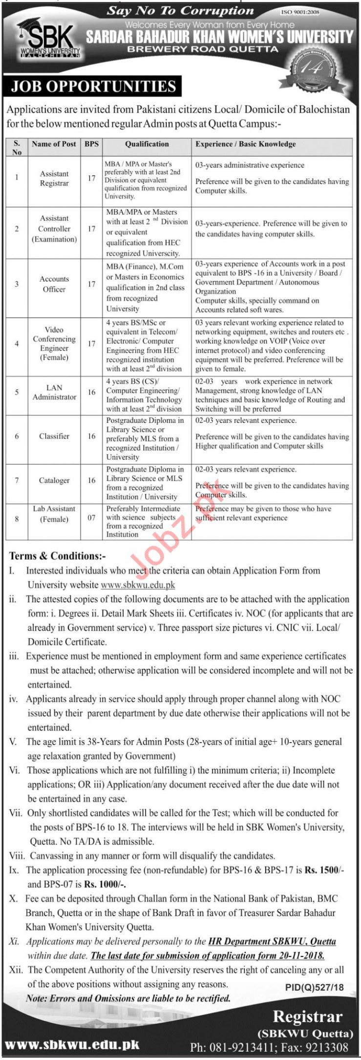 Sardar Bahadur Khan Women University Admin Jobs 2018