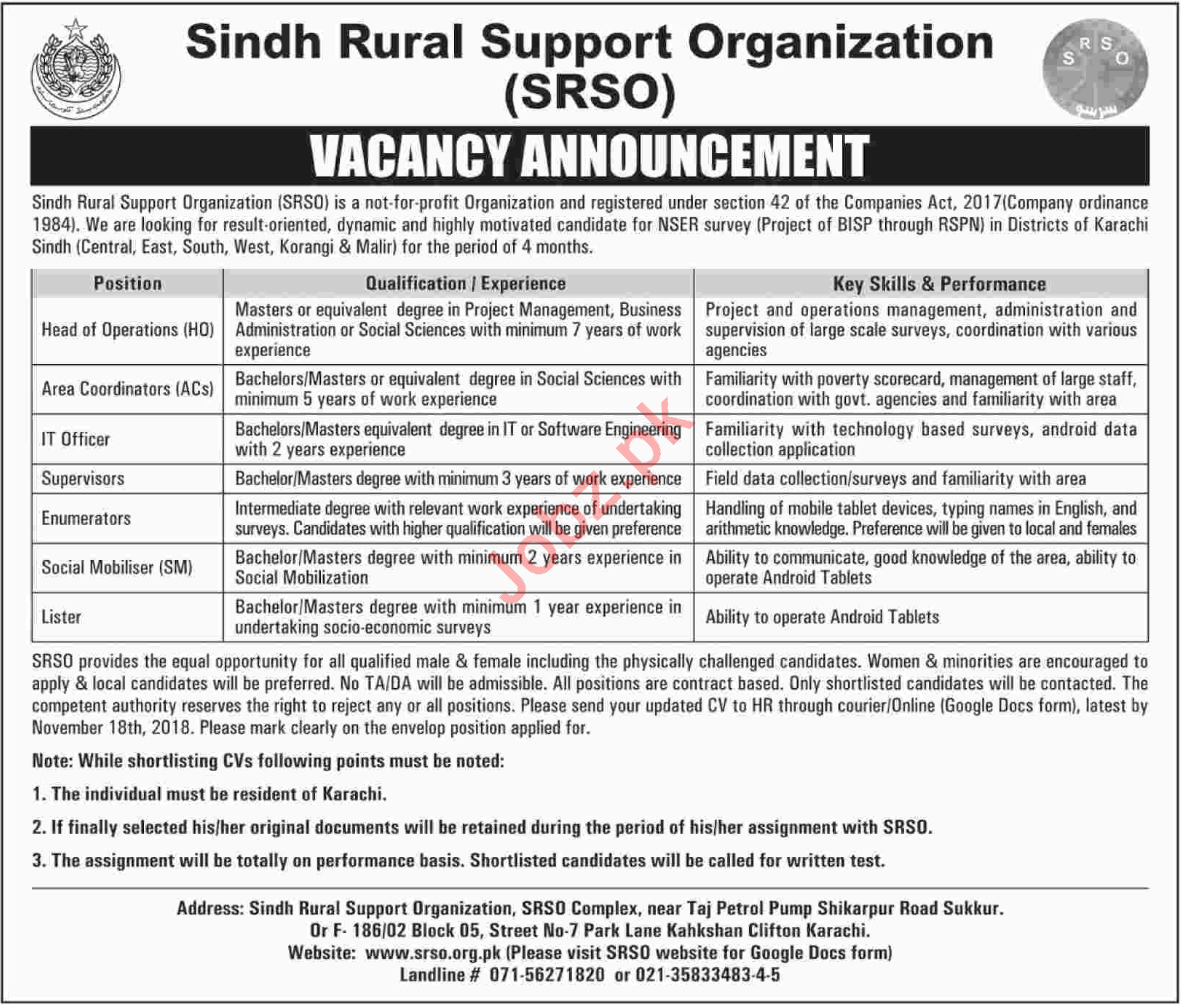 Sindh Rural Support Organization SRSO NGO Jobs 2018