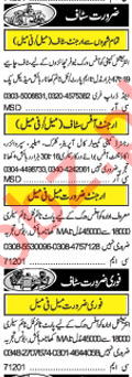 Daily Khabrain Newspaper Classified Ads 2018 For Lahore
