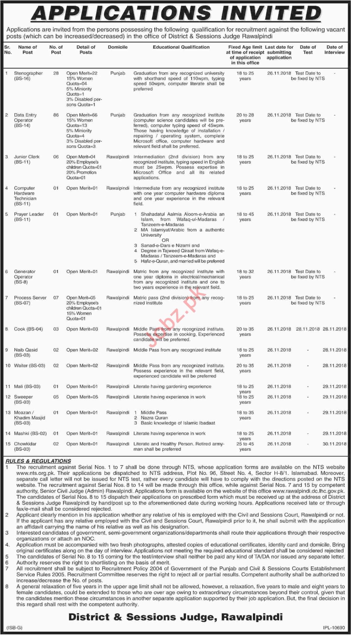 District & Session Judge Court Rawalpindi Jobs 2018 via NTS