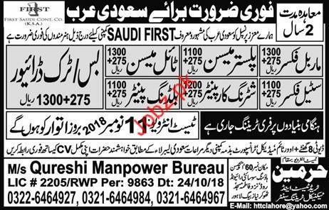 Marbal Fixer Plaster Mason & Tile Mason Jobs in Saudi Arabia