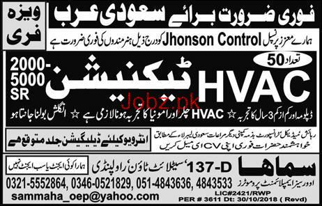 HVAC Technicians Job Opportunity