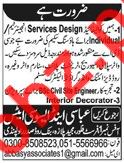 Abbasy & Associates Rawalpindi Job 2018