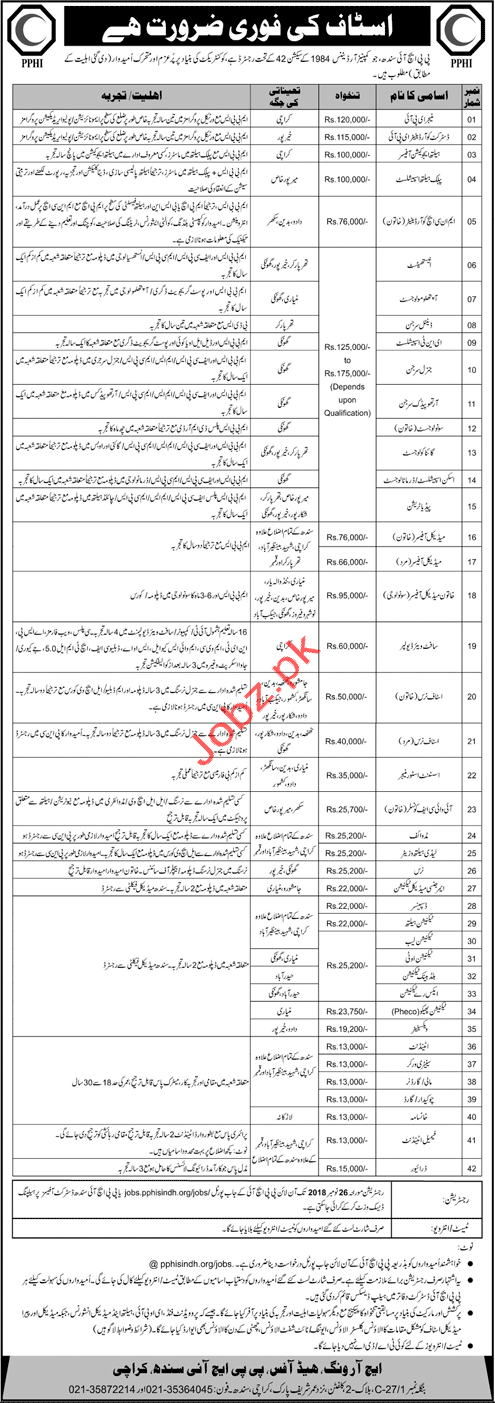 People's Primary Healthcare Initiative PPHI Sindh Jobs 2018